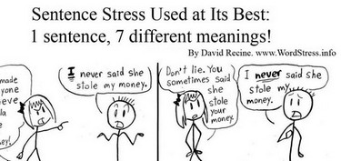 1 Sentence, 7 Different meanings. By David Recine.